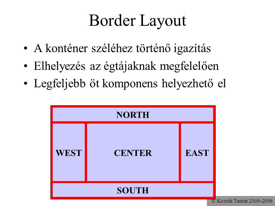 © Kozsik Tamás 2000-2006 Border Layout A konténer széléhez történő igazítás Elhelyezés az égtájaknak megfelelően Legfeljebb öt komponens helyezhető el CENTERWEST SOUTH EAST NORTH