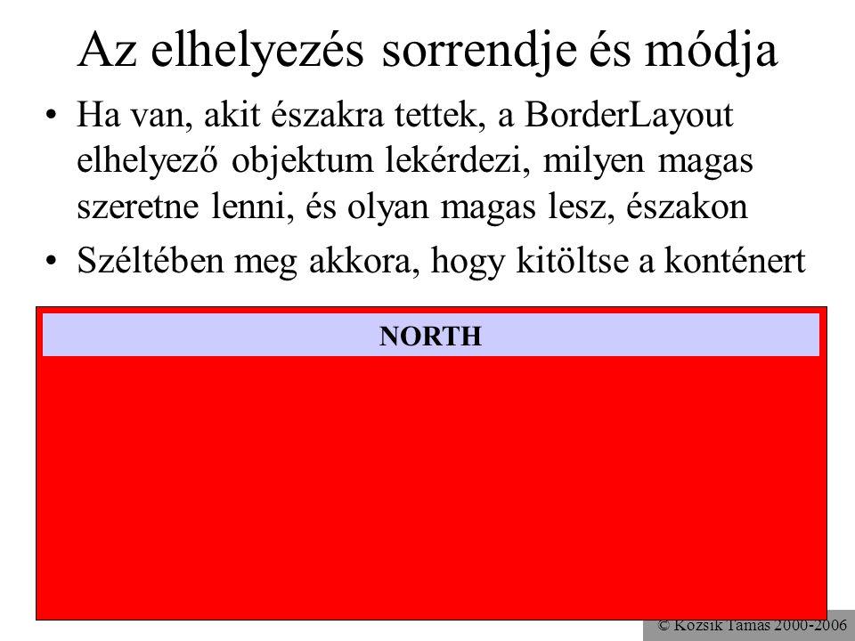 © Kozsik Tamás 2000-2006 Az elhelyezés sorrendje és módja Ha van, akit északra tettek, a BorderLayout elhelyező objektum lekérdezi, milyen magas szeretne lenni, és olyan magas lesz, északon Széltében meg akkora, hogy kitöltse a konténert NORTH