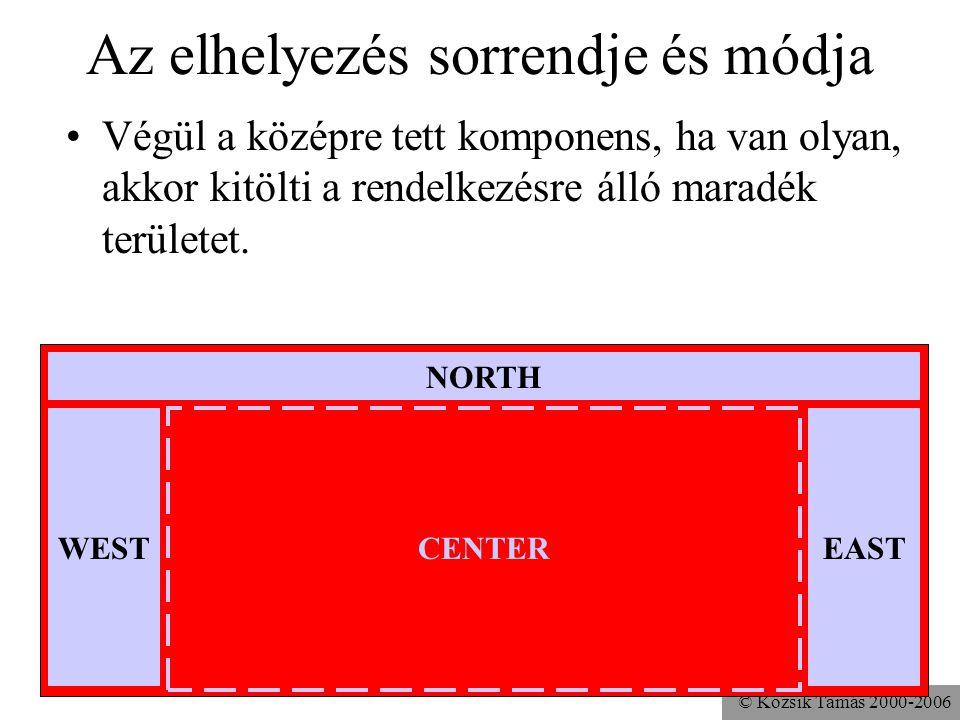 © Kozsik Tamás 2000-2006 Az elhelyezés sorrendje és módja Végül a középre tett komponens, ha van olyan, akkor kitölti a rendelkezésre álló maradék területet.
