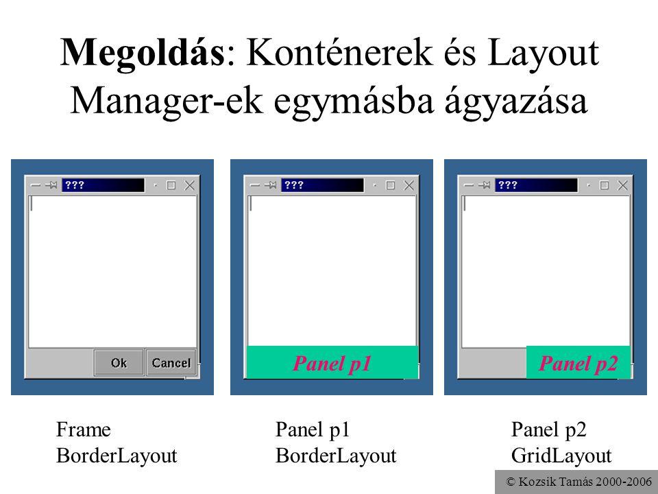 © Kozsik Tamás 2000-2006 Megoldás: Konténerek és Layout Manager-ek egymásba ágyazása Panel p1Panel p2 Frame BorderLayout Panel p1 BorderLayout Panel p2 GridLayout