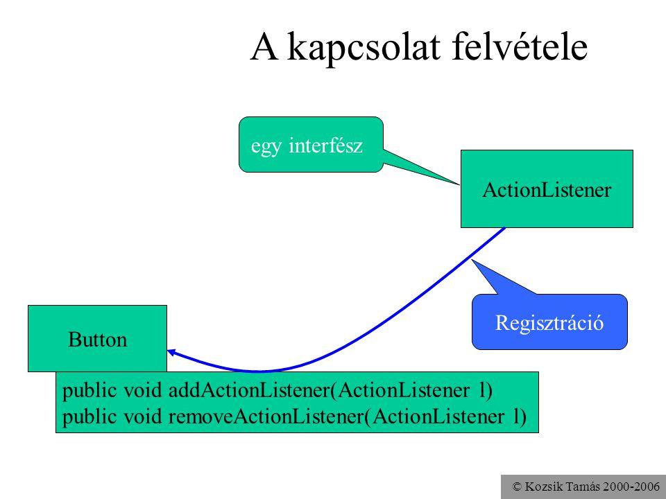 © Kozsik Tamás 2000-2006 A kapcsolat felvétele Button ActionListener public void addActionListener(ActionListener l) public void removeActionListener(ActionListener l) Regisztráció egy interfész