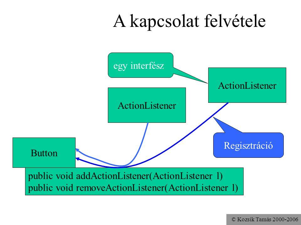 © Kozsik Tamás 2000-2006 A kapcsolat felvétele Button ActionListener public void addActionListener(ActionListener l) public void removeActionListener(ActionListener l) Regisztráció egy interfész ActionListener