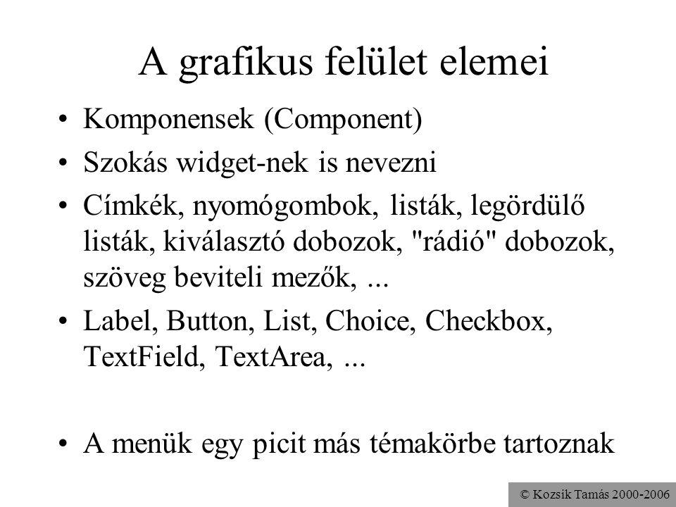 © Kozsik Tamás 2000-2006 Például öt nyomógomb import java.awt.*; class Hello extends Frame { public Hello(){ super( Hello ); add(new Button( Fent ), BorderLayout.NORTH); add(new Button( Lent ), BorderLayout.SOUTH); add(new Button( Balra ), BorderLayout.WEST); add(new Button( Jobbra ), BorderLayout.EAST); add(new Button( Középen ), BorderLayout.CENTER); } public static void main(String args[]){...} }