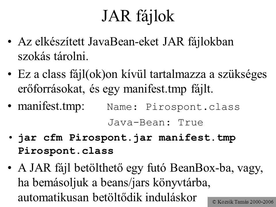© Kozsik Tamás 2000-2006 JAR fájlok Az elkészített JavaBean-eket JAR fájlokban szokás tárolni. Ez a class fájl(ok)on kívül tartalmazza a szükséges erő