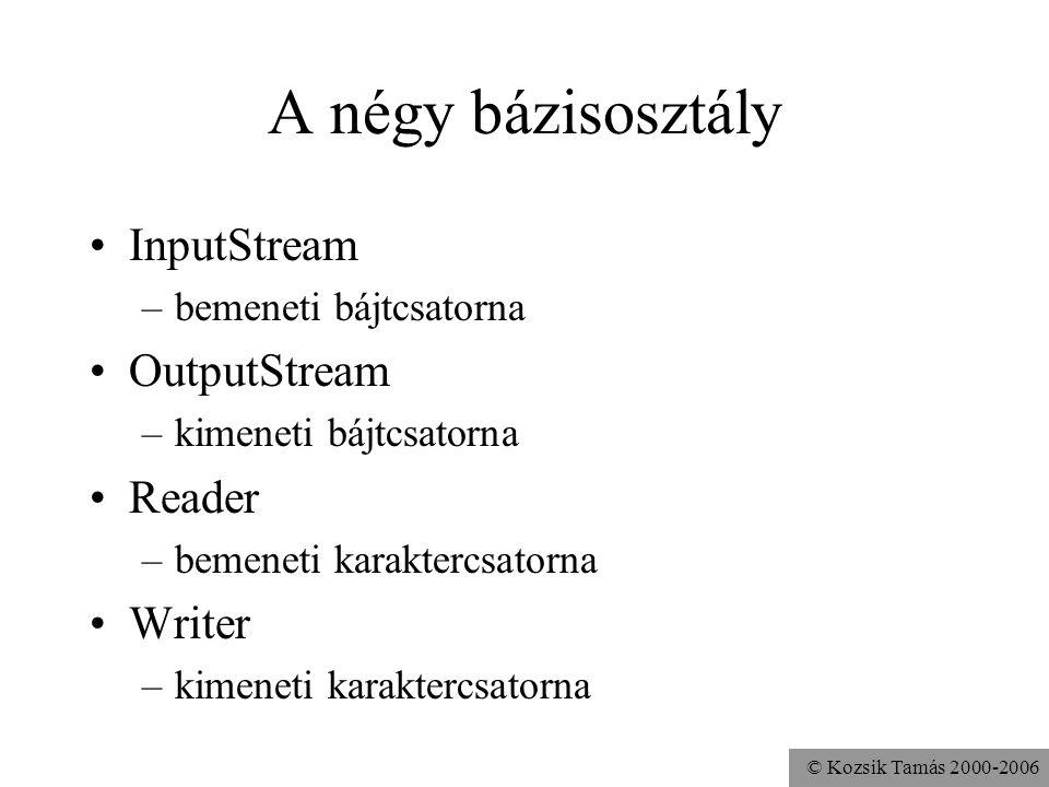 © Kozsik Tamás 2000-2006 A négy bázisosztály InputStream –bemeneti bájtcsatorna OutputStream –kimeneti bájtcsatorna Reader –bemeneti karaktercsatorna