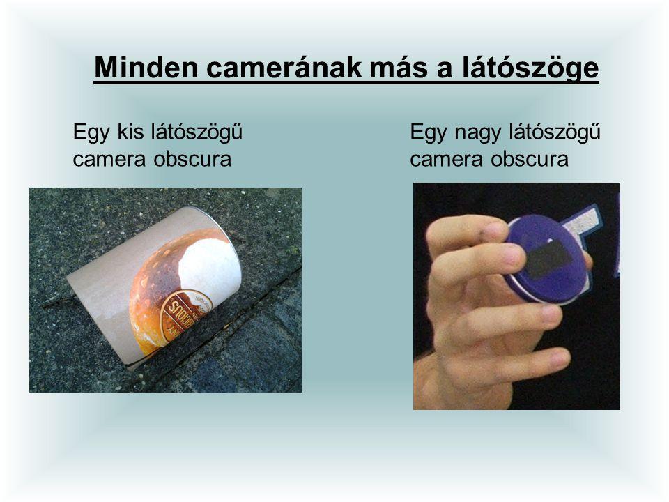 Minden camerának más a látószöge Egy kis látószögű camera obscura Egy nagy látószögű camera obscura