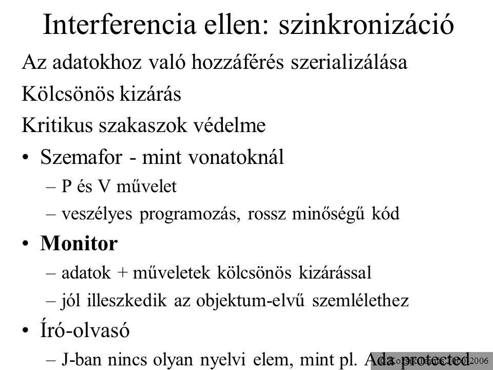 © Kozsik Tamás 2000-2006 Interferencia ellen: szinkronizáció Az adatokhoz való hozzáférés szerializálása Kölcsönös kizárás Kritikus szakaszok védelme Szemafor - mint vonatoknál –P és V művelet –veszélyes programozás, rossz minőségű kód Monitor –adatok + műveletek kölcsönös kizárással –jól illeszkedik az objektum-elvű szemlélethez Író-olvasó –J-ban nincs olyan nyelvi elem, mint pl.