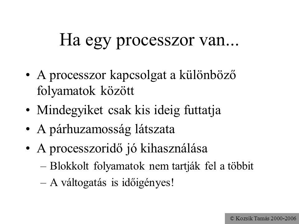 © Kozsik Tamás 2000-2006 PipedReader r = new PipedReader(); PipedWriter w = new PipedWriter(r); (new TermelőSzál(w)).start(); (new FogyasztóSzál(w)).start(); public class TermelőSzál extends Thread {...