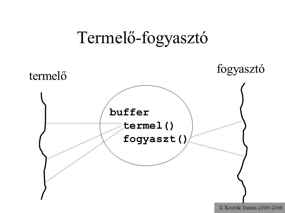 © Kozsik Tamás 2000-2006 Termelő-fogyasztó buffer termel() fogyaszt() termelő fogyasztó