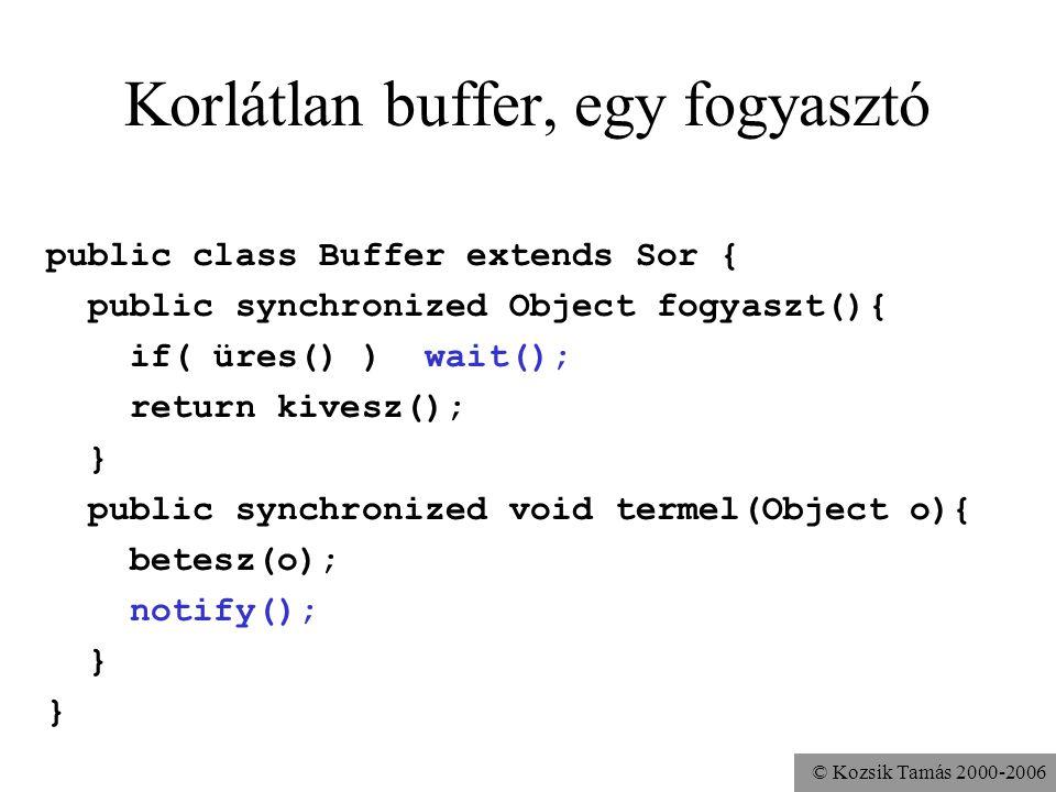 © Kozsik Tamás 2000-2006 Korlátlan buffer, egy fogyasztó public class Buffer extends Sor { public synchronized Object fogyaszt(){ if( üres() ) wait(); return kivesz(); } public synchronized void termel(Object o){ betesz(o); notify(); }