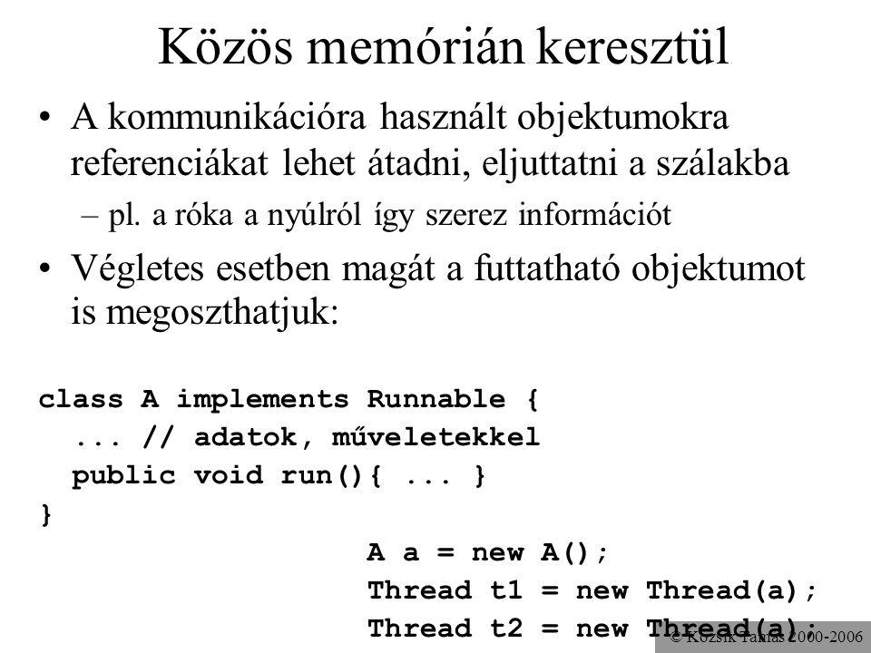 © Kozsik Tamás 2000-2006 Közös memórián keresztül A kommunikációra használt objektumokra referenciákat lehet átadni, eljuttatni a szálakba –pl. a róka
