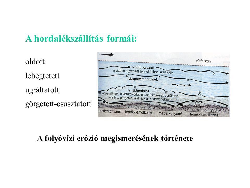 A hordalékszállítás formái: oldott lebegtetett ugráltatott görgetett-csúsztatott A folyóvízi erózió megismerésének története
