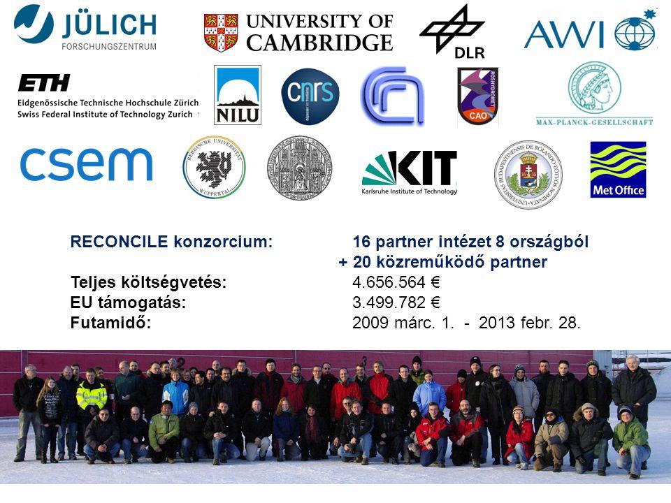 RECONCILE konzorcium: 16 partner intézet 8 országból + 20 közreműködő partner Teljes költségvetés: 4.656.564 € EU támogatás: 3.499.782 € Futamidő: 2009 márc.