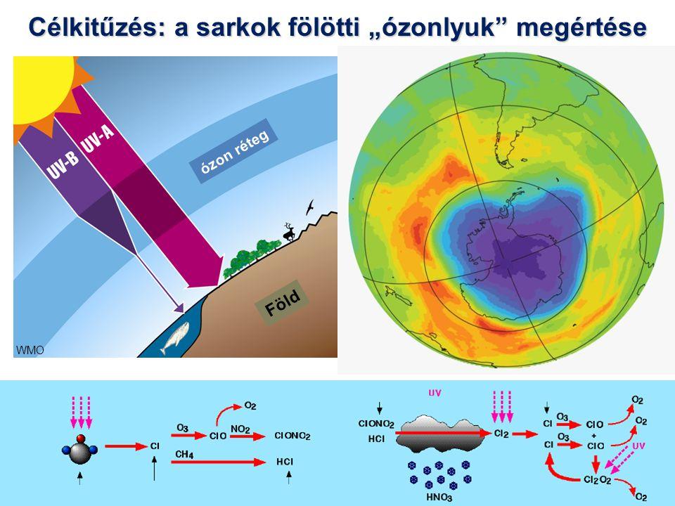 """Célkitűzés: a sarkok fölötti """"ózonlyuk megértése ózon réteg Föld WMO"""