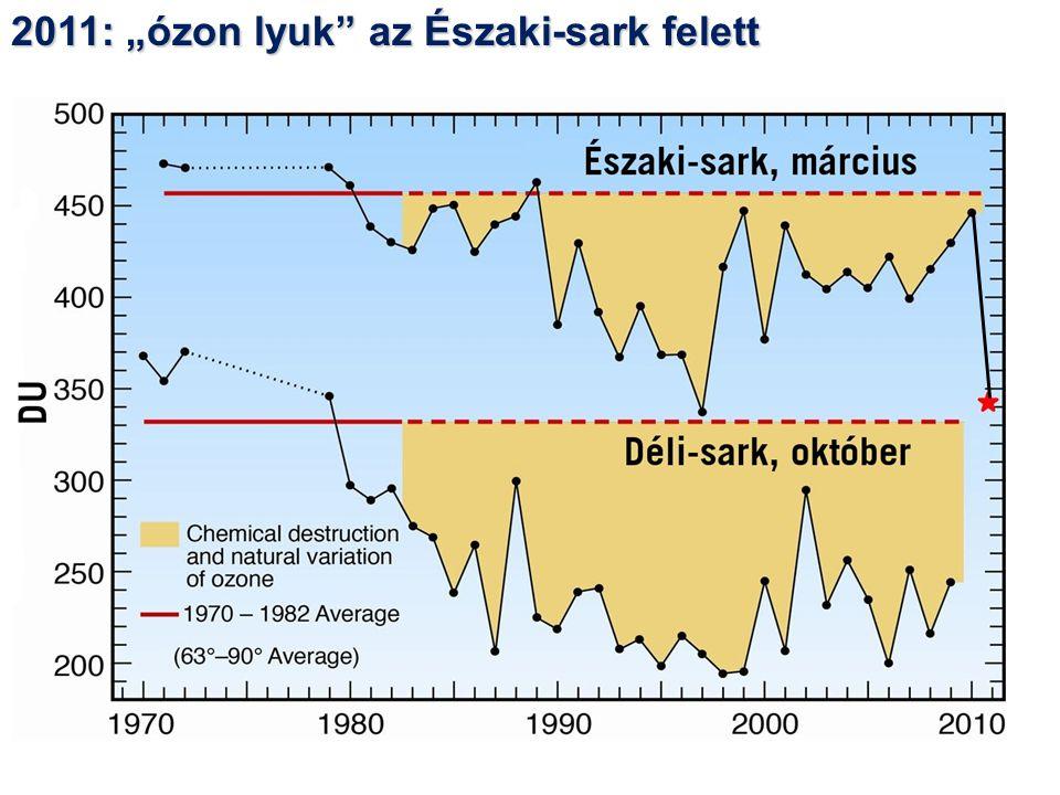 """2011: """"ózon lyuk az Északi-sark felett"""