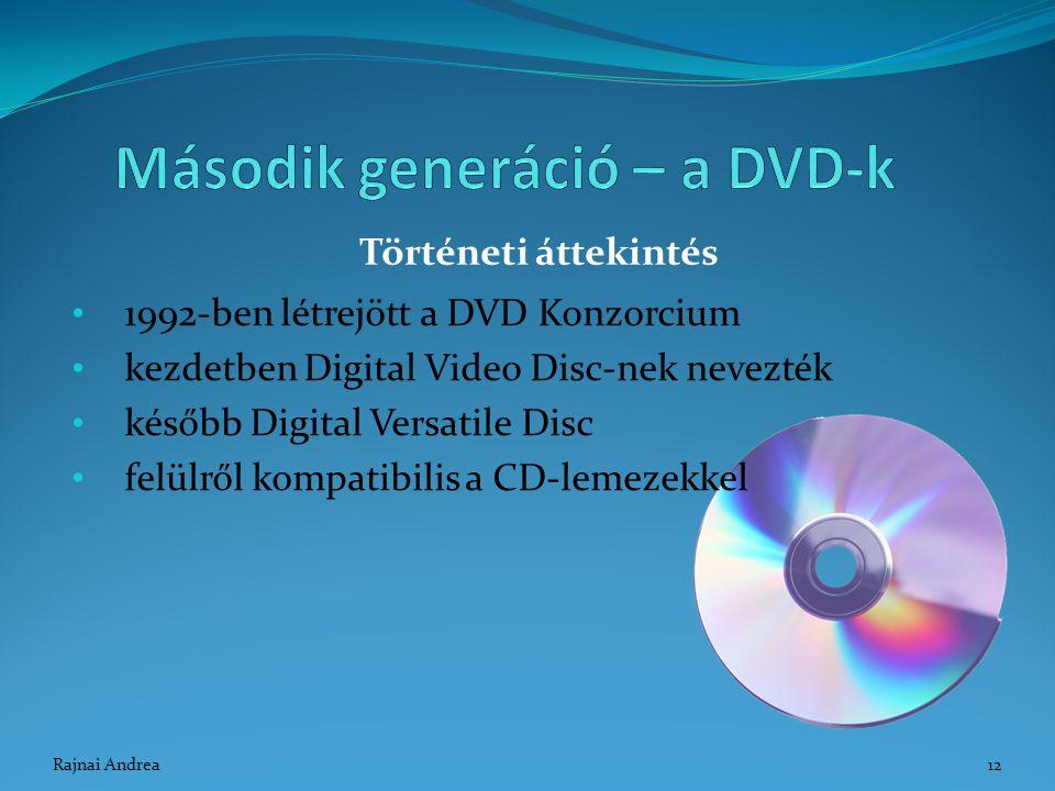 1992-ben létrejött a DVD Konzorcium kezdetben Digital Video Disc-nek nevezték később Digital Versatile Disc felülről kompatibilis a CD-lemezekkel Tört