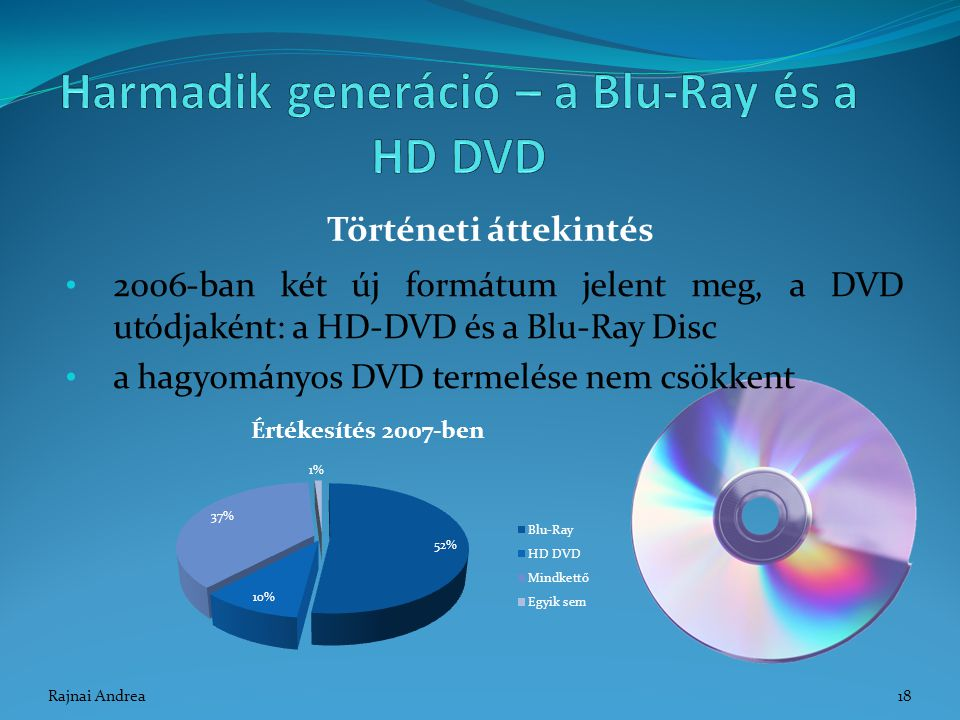 2006-ban két új formátum jelent meg, a DVD utódjaként: a HD-DVD és a Blu-Ray Disc a hagyományos DVD termelése nem csökkent Történeti áttekintés 18Rajn