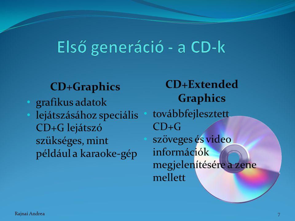 CD+Graphics grafikus adatok lejátszásához speciális CD+G lejátszó szükséges, mint például a karaoke-gép CD+Extended Graphics továbbfejlesztett CD+G sz