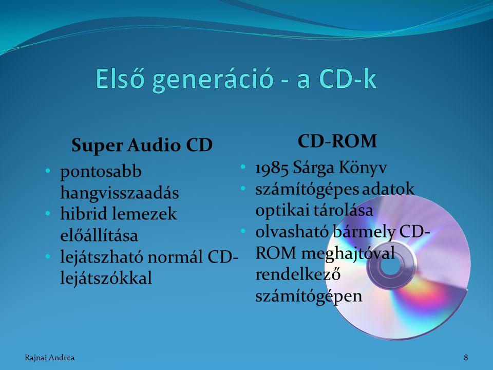 Super Audio CD pontosabb hangvisszaadás hibrid lemezek előállítása lejátszható normál CD- lejátszókkal CD-ROM 1985 Sárga Könyv számítógépes adatok opt