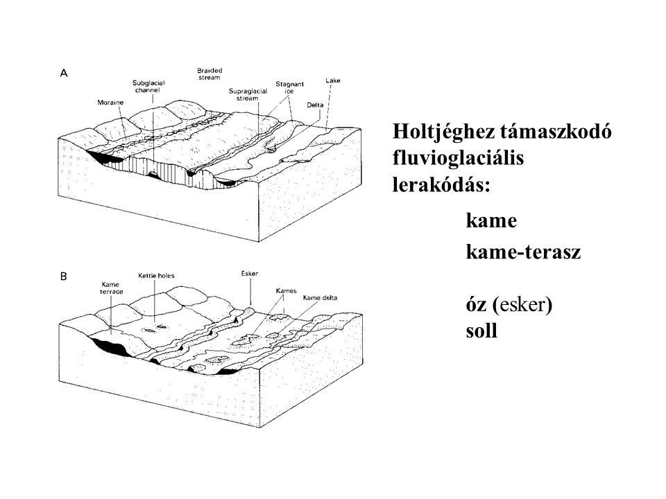Holtjéghez támaszkodó fluvioglaciális lerakódás: óz (esker) soll kame kame-terasz