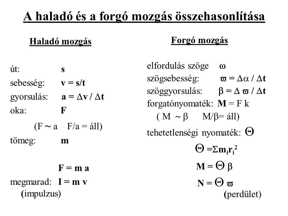 A haladó és a forgó mozgás összehasonlítása Haladó mozgás út: s sebesség: v = s/t gyorsulás: a =  v /  t oka: F (F ~ a F/a = áll) tömeg: m F = m a m