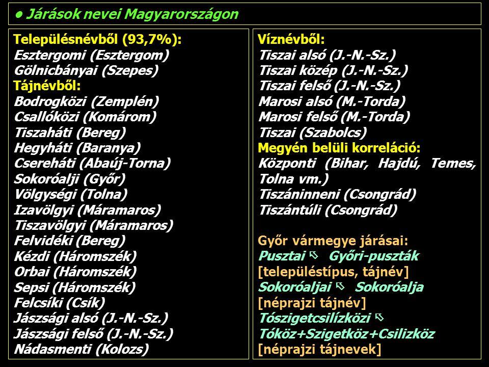 Járások nevei Magyarországon Településnévből (93,7%): Esztergomi (Esztergom) Gölnicbányai (Szepes) Tájnévből: Bodrogközi (Zemplén) Csallóközi (Komárom