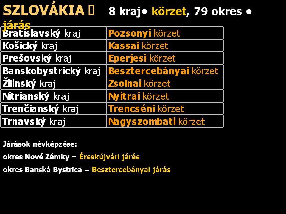 SZLOVÁKIA ő 8 kraj körzet, 79 okres járás Járások névképzése: okres Nové Zámky = Érsekújvári járás okres Banská Bystrica = Besztercebányai járás