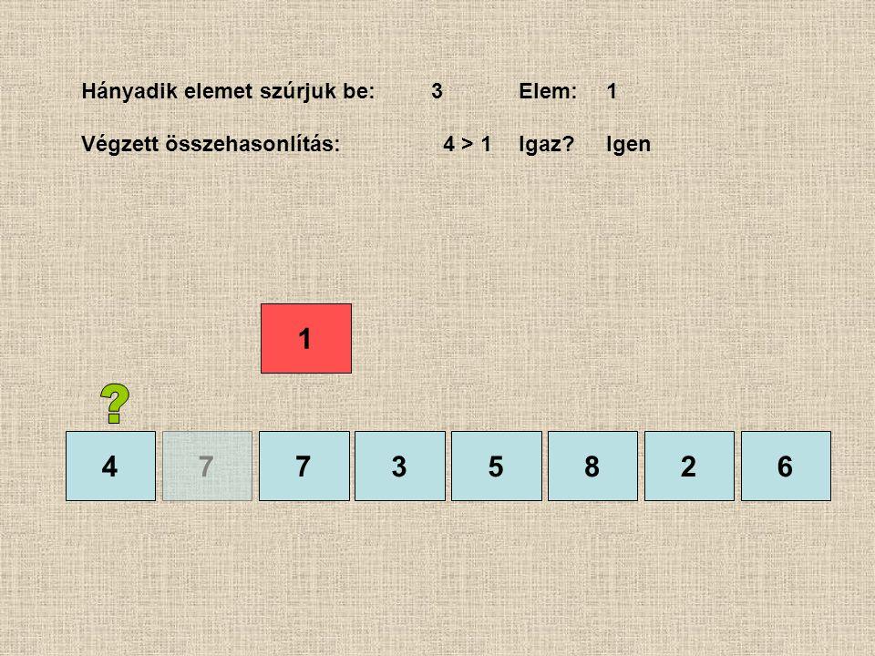 4735826 Hányadik elemet szúrjuk be:3Elem:1 Végzett összehasonlítás: 4 > 1Igaz?Igen 1 7