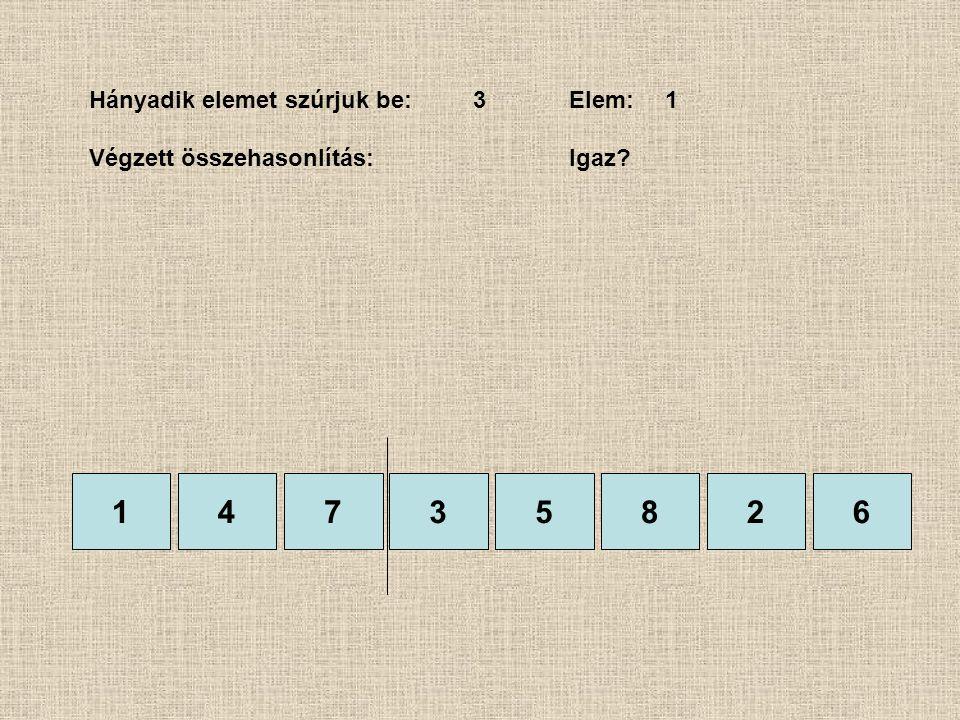 1435826 Hányadik elemet szúrjuk be:3Elem:1 Végzett összehasonlítás: Igaz? 7