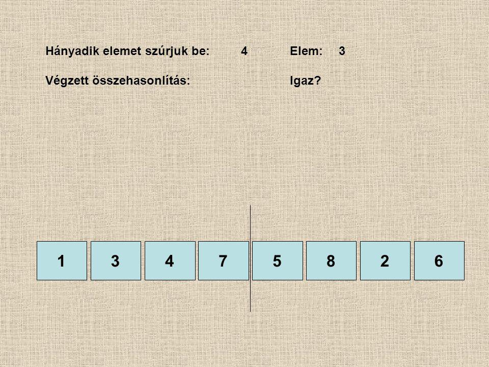 1375826 Hányadik elemet szúrjuk be:4Elem:3 Végzett összehasonlítás: Igaz? 4