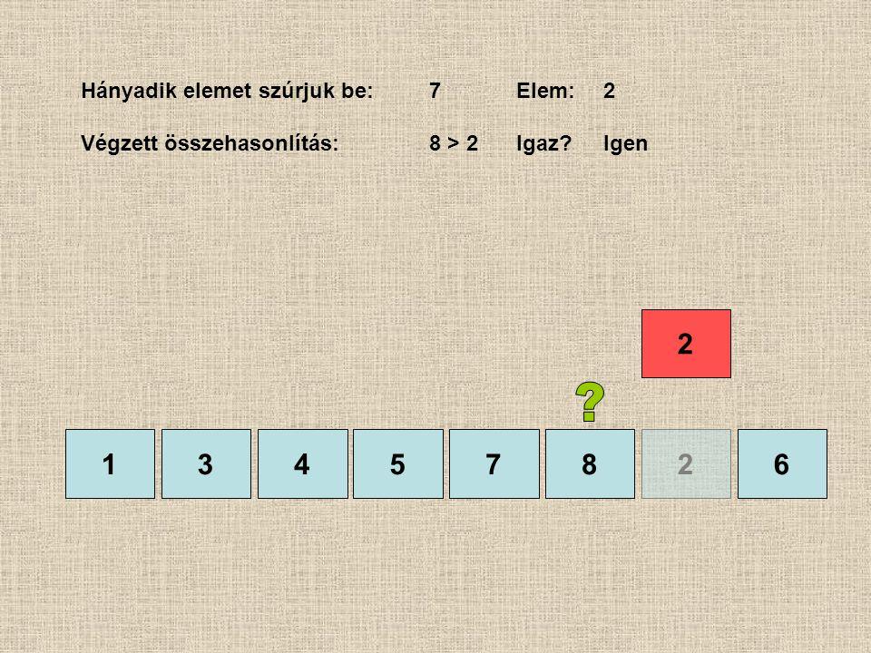 1357826 Hányadik elemet szúrjuk be:7Elem:2 Végzett összehasonlítás:8 > 2Igaz?Igen 4 2