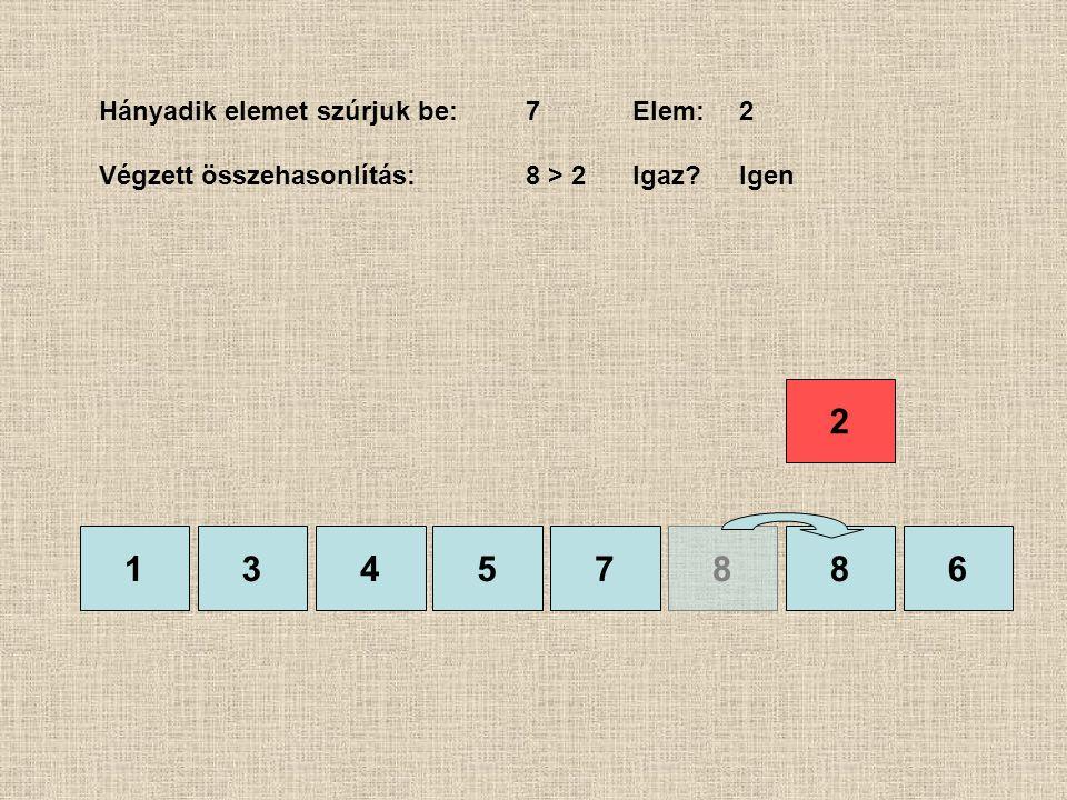 1357886 Hányadik elemet szúrjuk be:7Elem:2 Végzett összehasonlítás:8 > 2Igaz?Igen 4 2