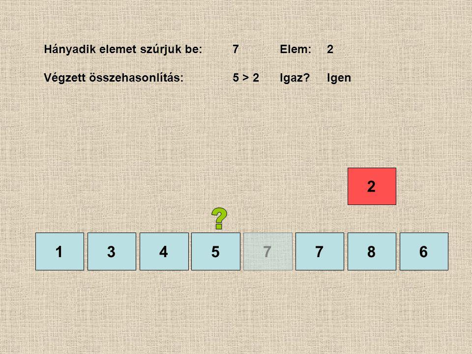 1357786 Hányadik elemet szúrjuk be:7Elem:2 Végzett összehasonlítás:5 > 2Igaz?Igen 4 2
