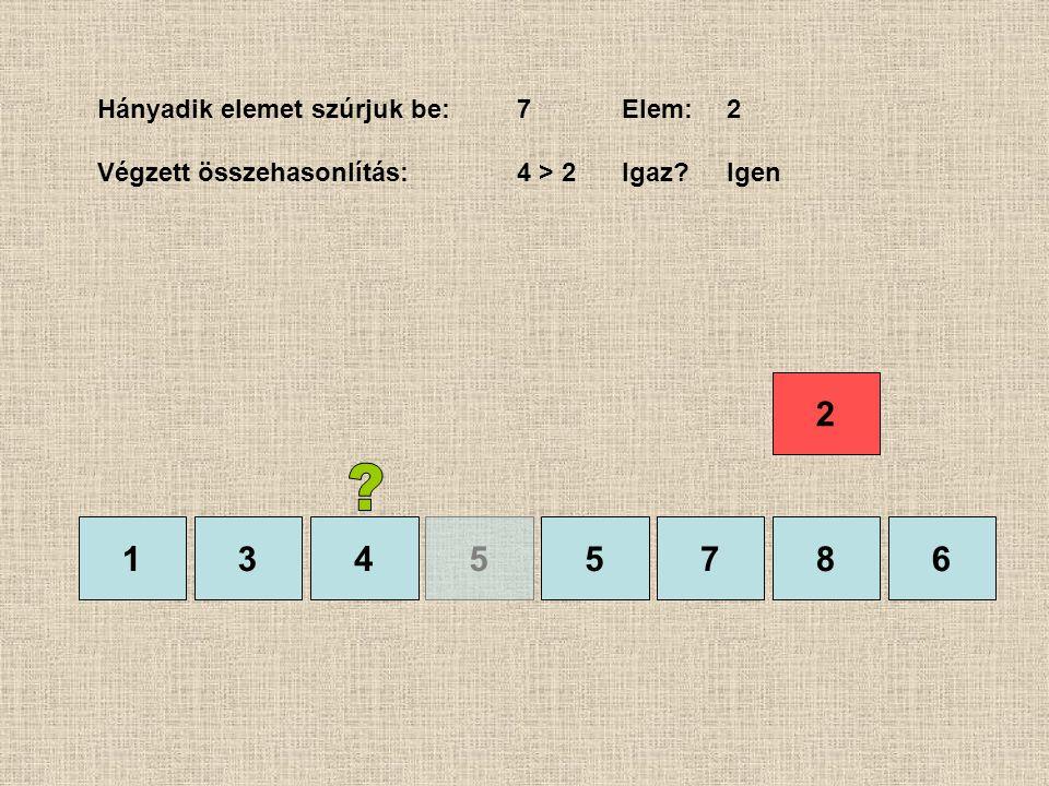 1355786 Hányadik elemet szúrjuk be:7Elem:2 Végzett összehasonlítás:4 > 2Igaz?Igen 4 2