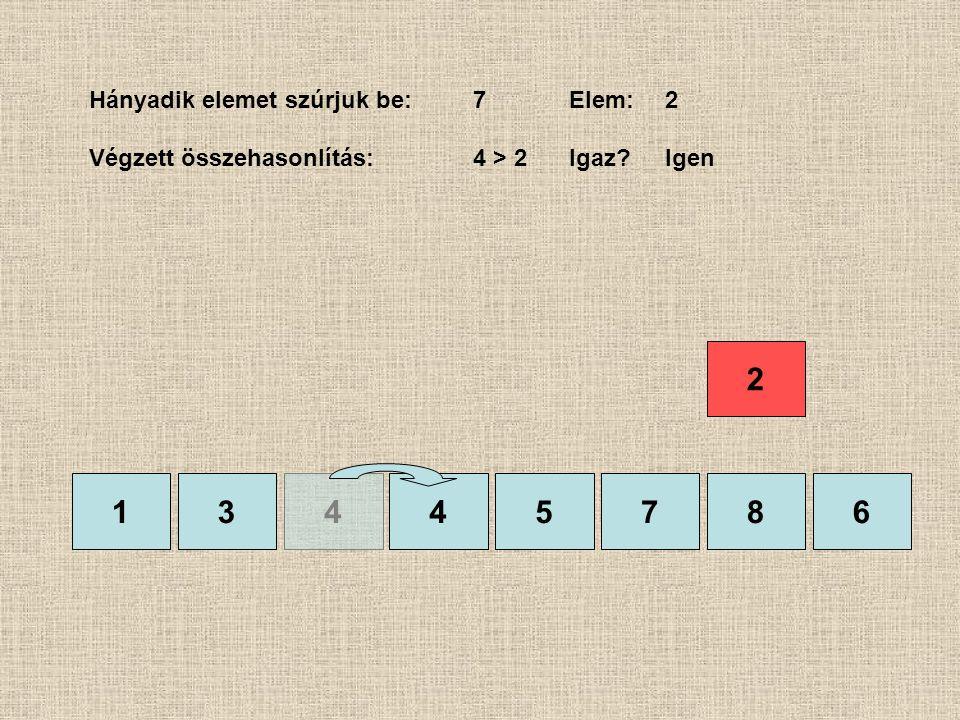 1345786 Hányadik elemet szúrjuk be:7Elem:2 Végzett összehasonlítás:4 > 2Igaz?Igen 4 2
