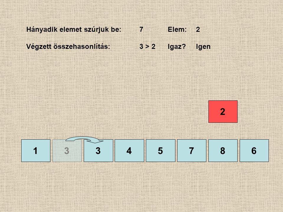 1345786 Hányadik elemet szúrjuk be:7Elem:2 Végzett összehasonlítás:3 > 2Igaz?Igen 3 2