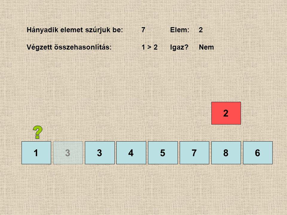 1345786 Hányadik elemet szúrjuk be:7Elem:2 Végzett összehasonlítás:1 > 2Igaz?Nem 3 2