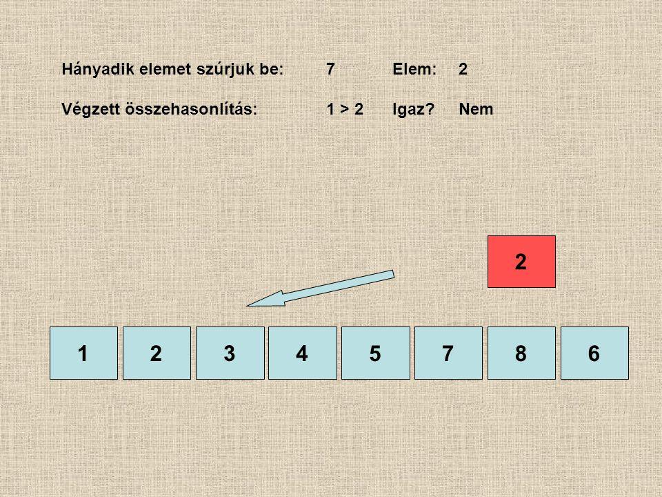 1245786 Hányadik elemet szúrjuk be:7Elem:2 Végzett összehasonlítás:1 > 2Igaz?Nem 3 2