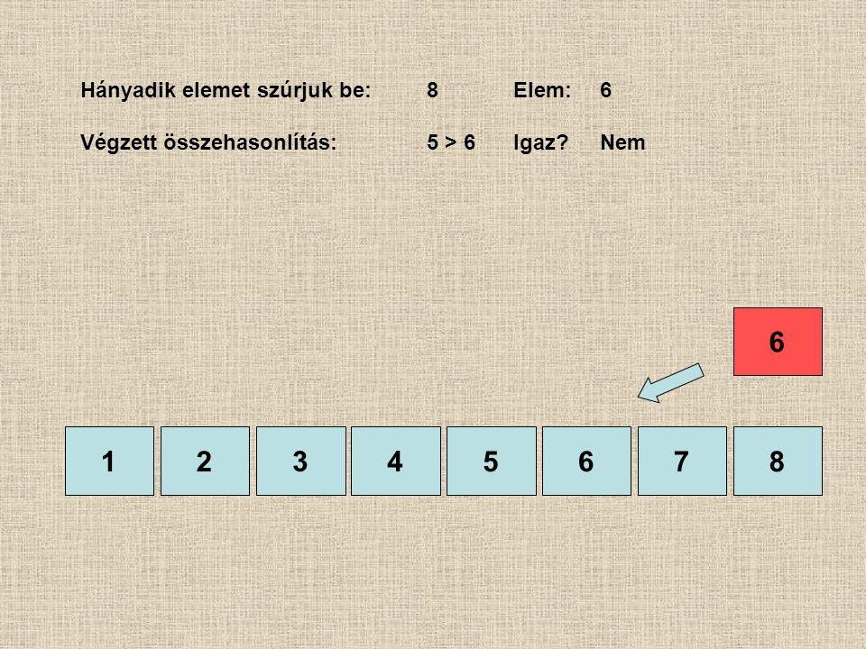 1245678 Hányadik elemet szúrjuk be:8Elem:6 Végzett összehasonlítás:5 > 6Igaz?Nem 3 6