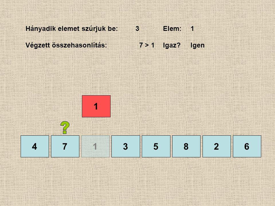 47135826 Hányadik elemet szúrjuk be:3Elem:1 Végzett összehasonlítás: 7 > 1Igaz?Igen 1