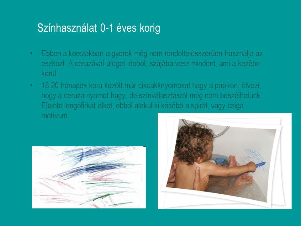 Színhasználat 0-1 éves korig Ebben a korszakban a gyerek még nem rendeltetésszerűen használja az eszközt. A ceruzával ütöget, dobol, szájába vesz mind