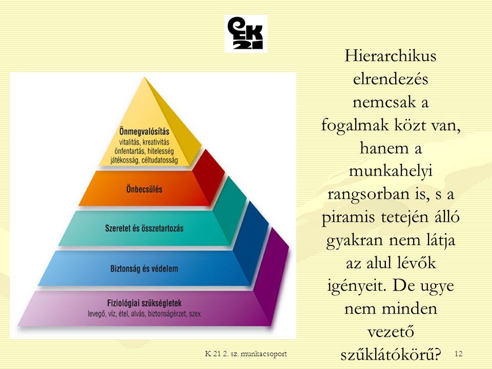 K 21 2. sz. munkacsoport12 Hierarchikus elrendezés nemcsak a fogalmak közt van, hanem a munkahelyi rangsorban is, s a piramis tetején álló gyakran nem