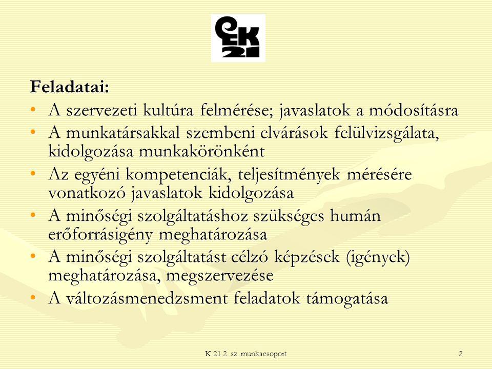 K 21 2. sz. munkacsoport2 Feladatai: A szervezeti kultúra felmérése; javaslatok a módosításraA szervezeti kultúra felmérése; javaslatok a módosításra
