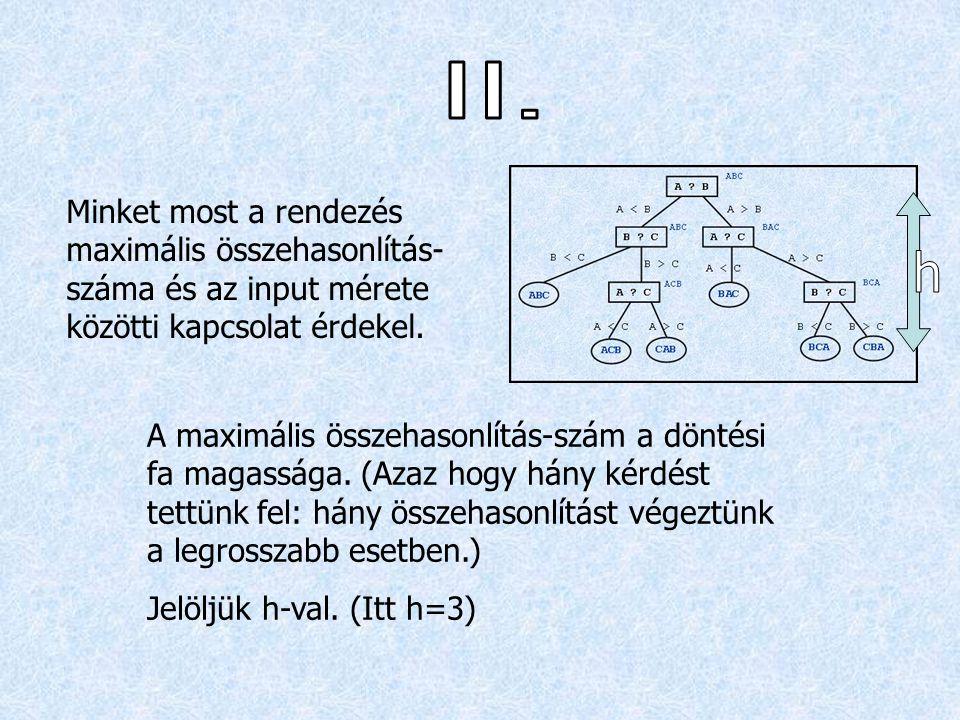 Minket most a rendezés maximális összehasonlítás- száma és az input mérete közötti kapcsolat érdekel. A maximális összehasonlítás-szám a döntési fa ma