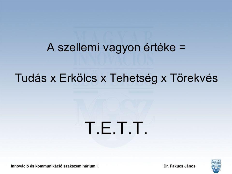 A szellemi vagyon értéke = Tudás x Erkölcs x Tehetség x Törekvés T.E.T.T.