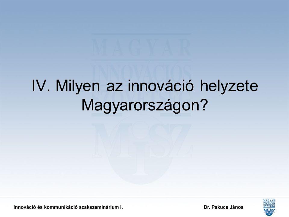 IV. Milyen az innováció helyzete Magyarországon