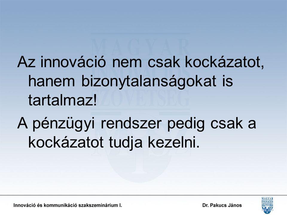 Az innováció nem csak kockázatot, hanem bizonytalanságokat is tartalmaz.