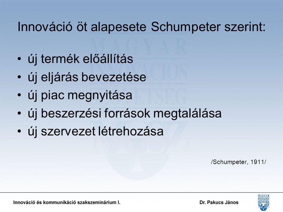 Innováció öt alapesete Schumpeter szerint: új termék előállítás új eljárás bevezetése új piac megnyitása új beszerzési források megtalálása új szervezet létrehozása /Schumpeter, 1911/