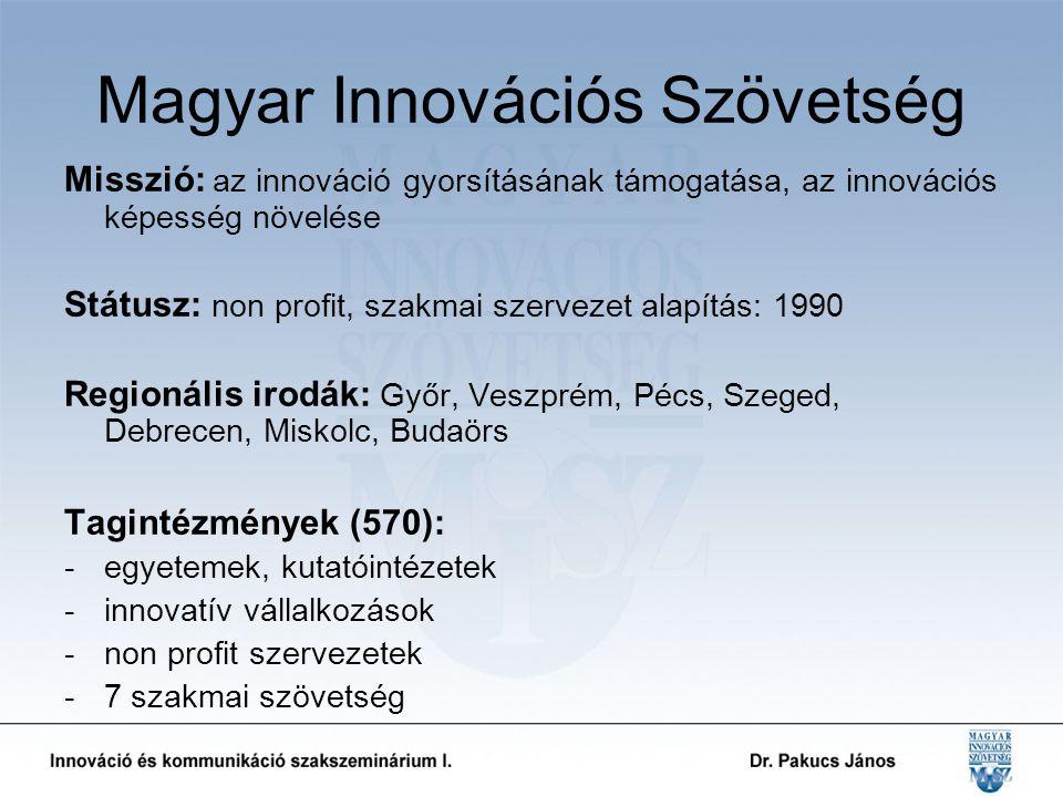 Magyar Innovációs Szövetség Misszió: az innováció gyorsításának támogatása, az innovációs képesség növelése Státusz: non profit, szakmai szervezet alapítás: 1990 Regionális irodák: Győr, Veszprém, Pécs, Szeged, Debrecen, Miskolc, Budaörs Tagintézmények (570): -egyetemek, kutatóintézetek -innovatív vállalkozások -non profit szervezetek -7 szakmai szövetség