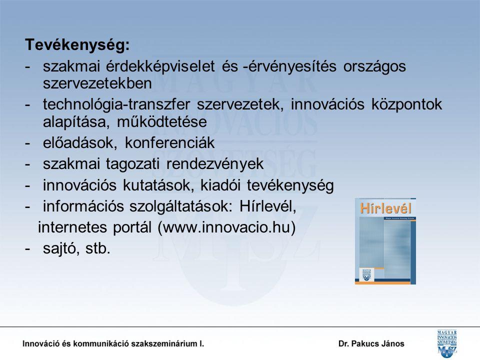 Tevékenység: -szakmai érdekképviselet és -érvényesítés országos szervezetekben -technológia-transzfer szervezetek, innovációs központok alapítása, működtetése -előadások, konferenciák -szakmai tagozati rendezvények -innovációs kutatások, kiadói tevékenység -információs szolgáltatások: Hírlevél, internetes portál (www.innovacio.hu) -sajtó, stb.